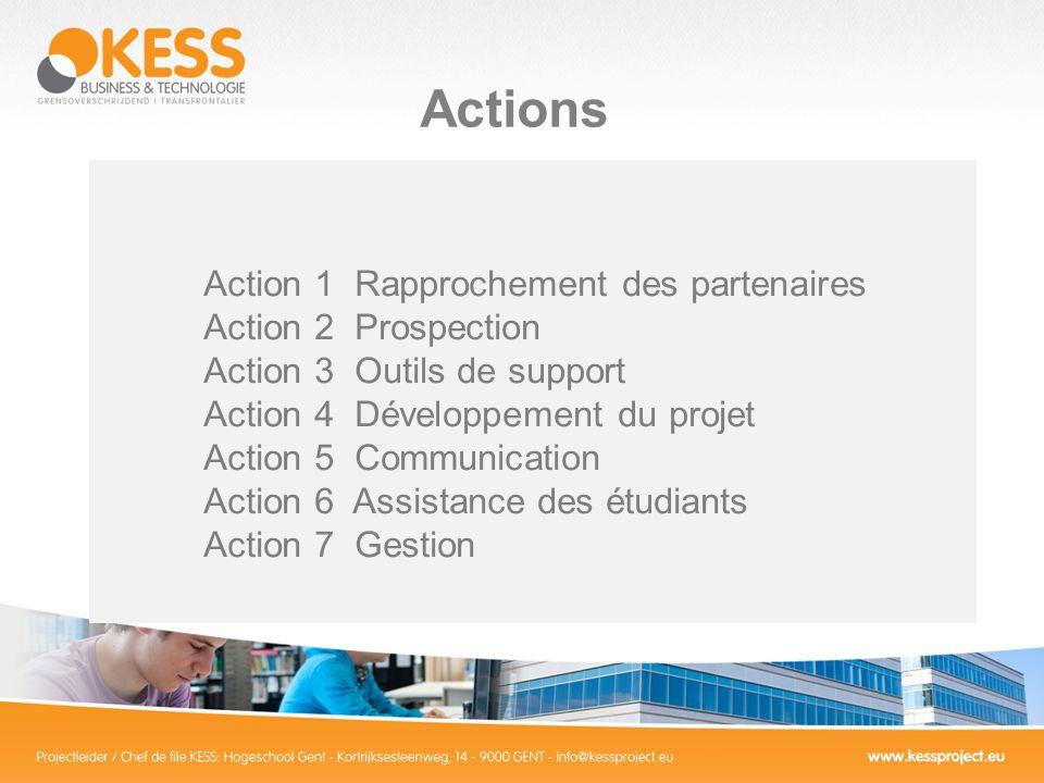 Actions Action 1 Rapprochement des partenaires Action 2 Prospection Action 3 Outils de support Action 4 Développement du projet Action 5 Communication Action 6 Assistance des étudiants Action 7 Gestion