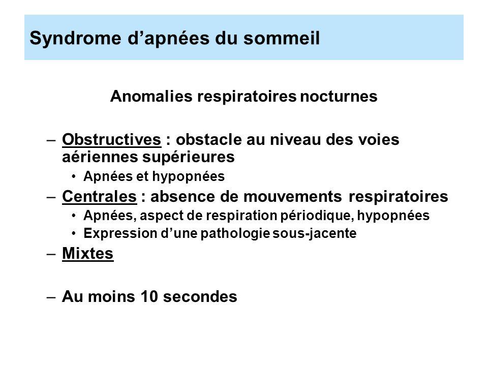 Syndrome dapnées du sommeil Anomalies respiratoires nocturnes –Obstructives : obstacle au niveau des voies aériennes supérieures Apnées et hypopnées –