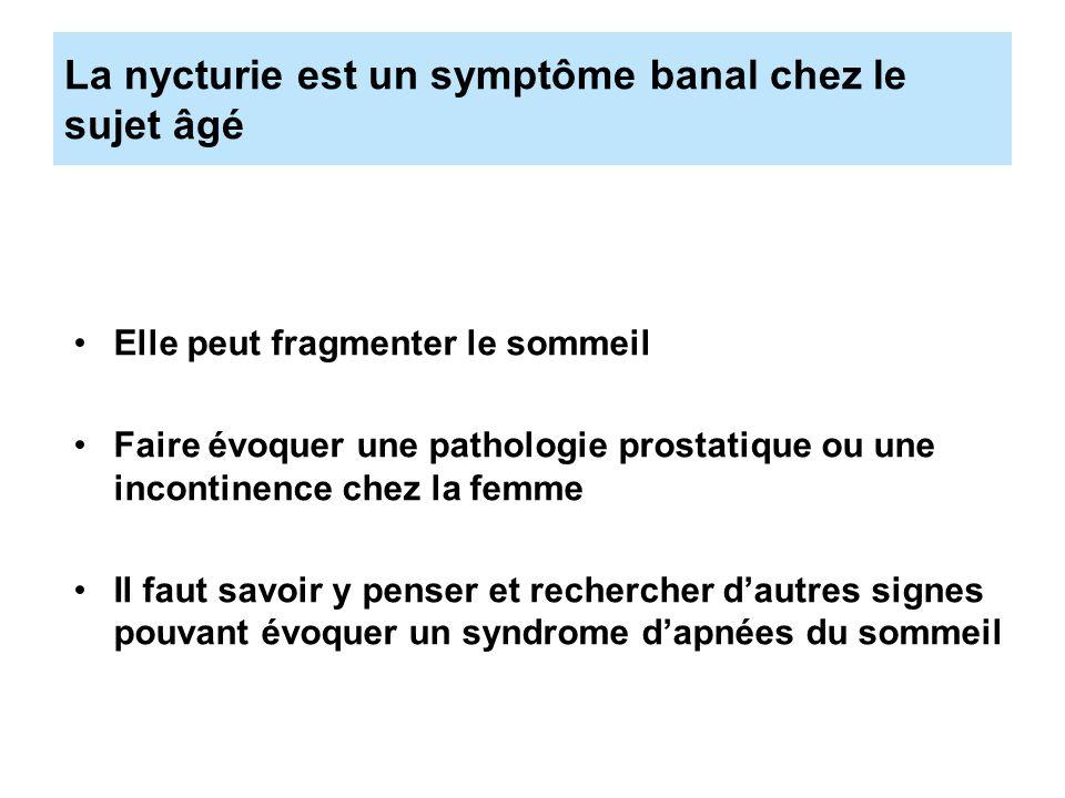 La nycturie est un symptôme banal chez le sujet âgé Elle peut fragmenter le sommeil Faire évoquer une pathologie prostatique ou une incontinence chez