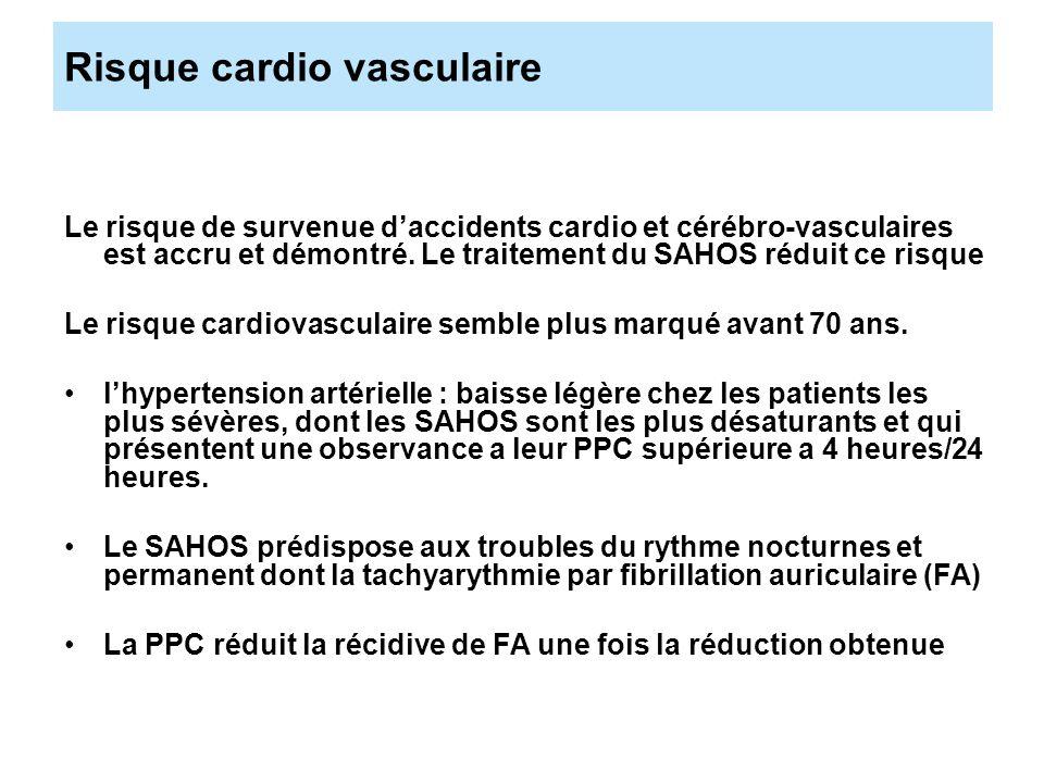 Risque cardio vasculaire Le risque de survenue daccidents cardio et cérébro-vasculaires est accru et démontré. Le traitement du SAHOS réduit ce risque