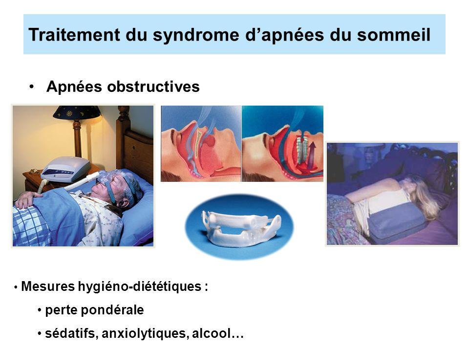 Traitement du syndrome dapnées du sommeil Apnées obstructives Mesures hygiéno-diététiques : perte pondérale sédatifs, anxiolytiques, alcool…