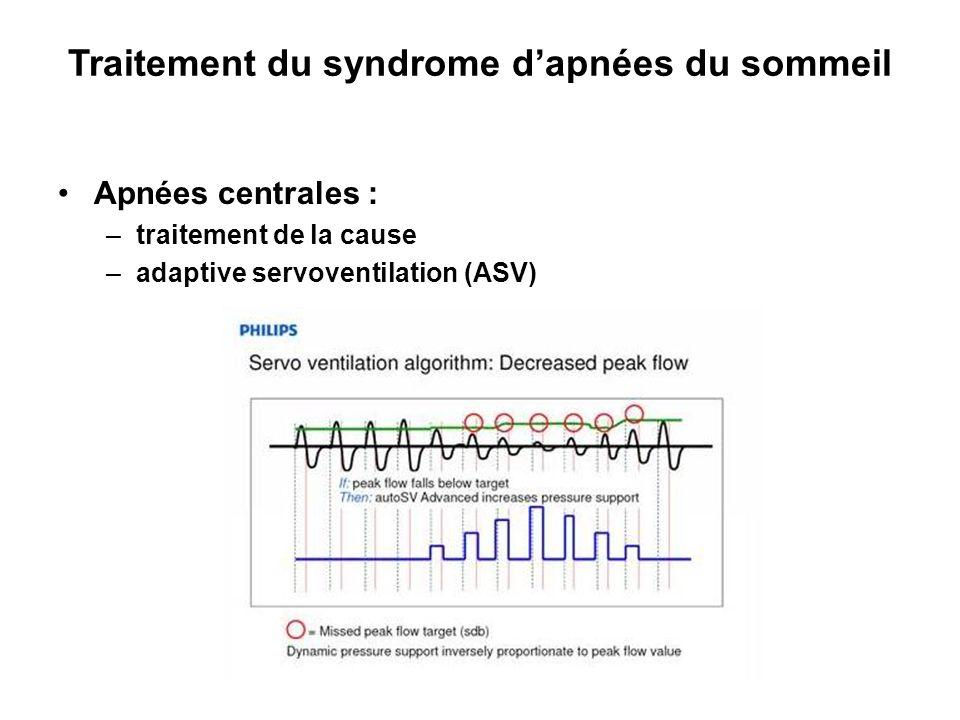 Traitement du syndrome dapnées du sommeil Apnées centrales : –traitement de la cause –adaptive servoventilation (ASV)