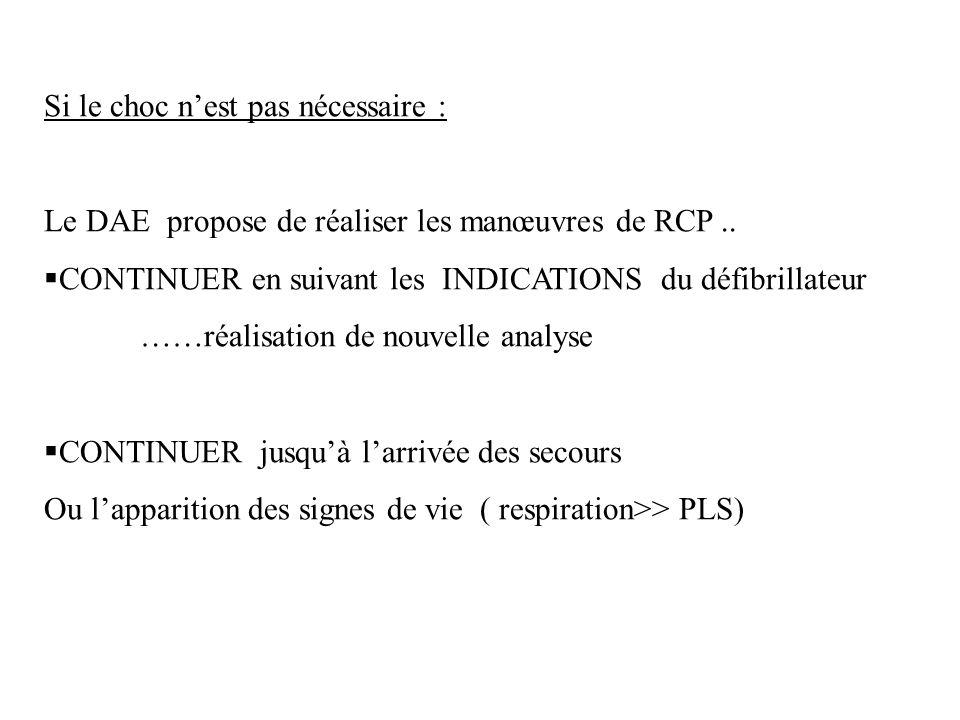 Si le choc nest pas nécessaire : Le DAE propose de réaliser les manœuvres de RCP.. CONTINUER en suivant les INDICATIONS du défibrillateur ……réalisatio