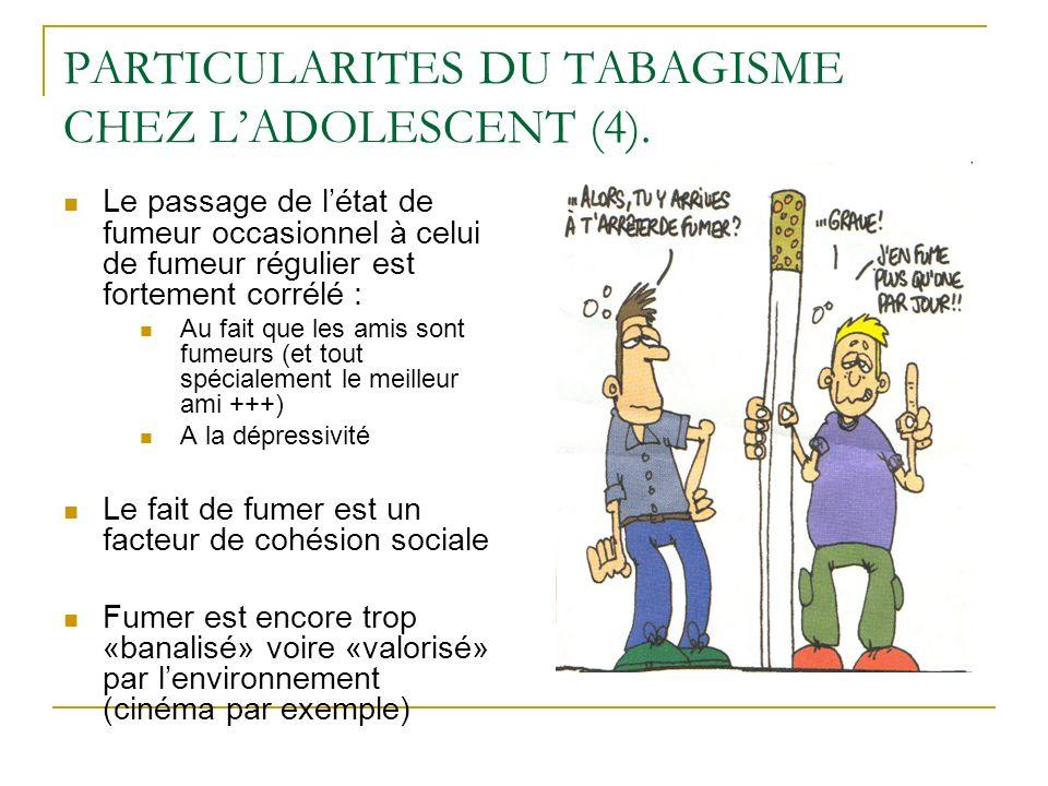 PARTICULARITES DU TABAGISME CHEZ LADOLESCENT (4). Le passage de létat de fumeur occasionnel à celui de fumeur régulier est fortement corrélé : Au fait