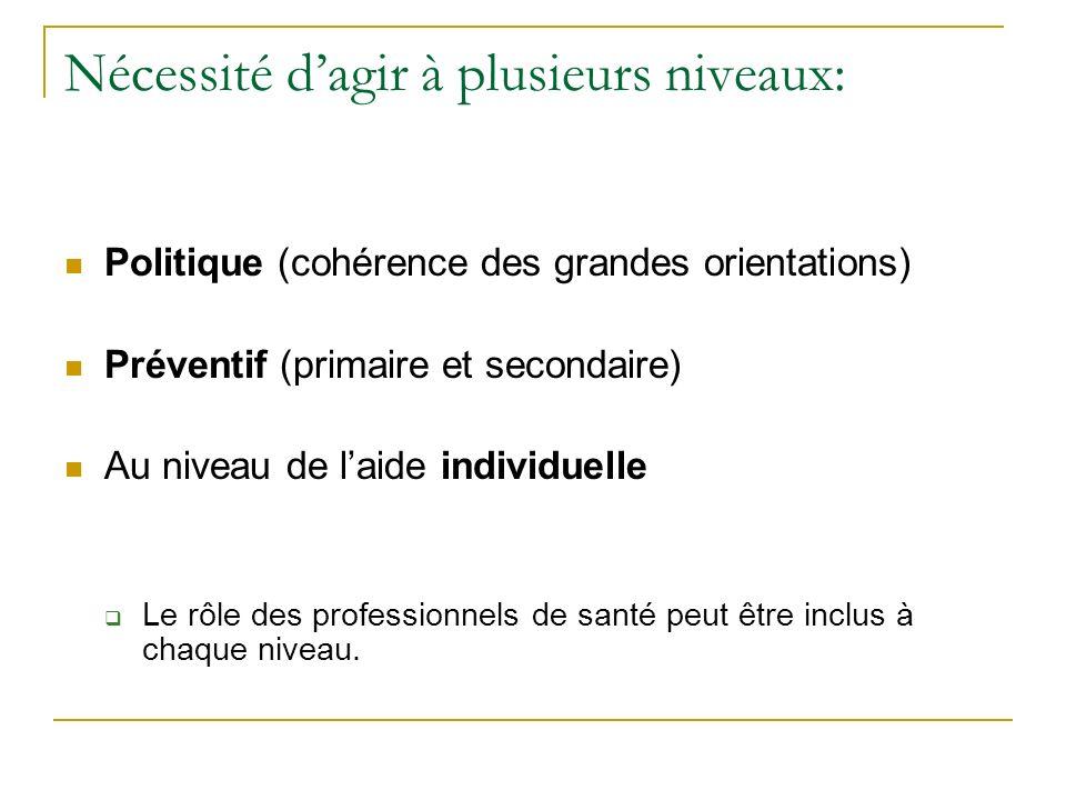 Nécessité dagir à plusieurs niveaux: Politique (cohérence des grandes orientations) Préventif (primaire et secondaire) Au niveau de laide individuelle