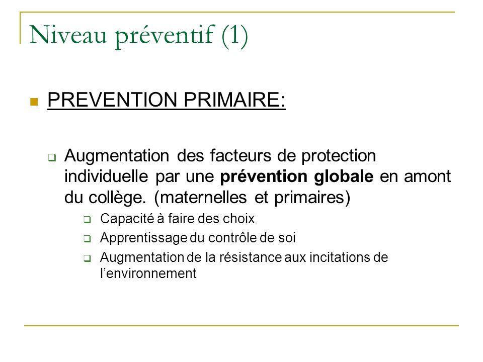 Niveau préventif (1) PREVENTION PRIMAIRE: Augmentation des facteurs de protection individuelle par une prévention globale en amont du collège. (matern