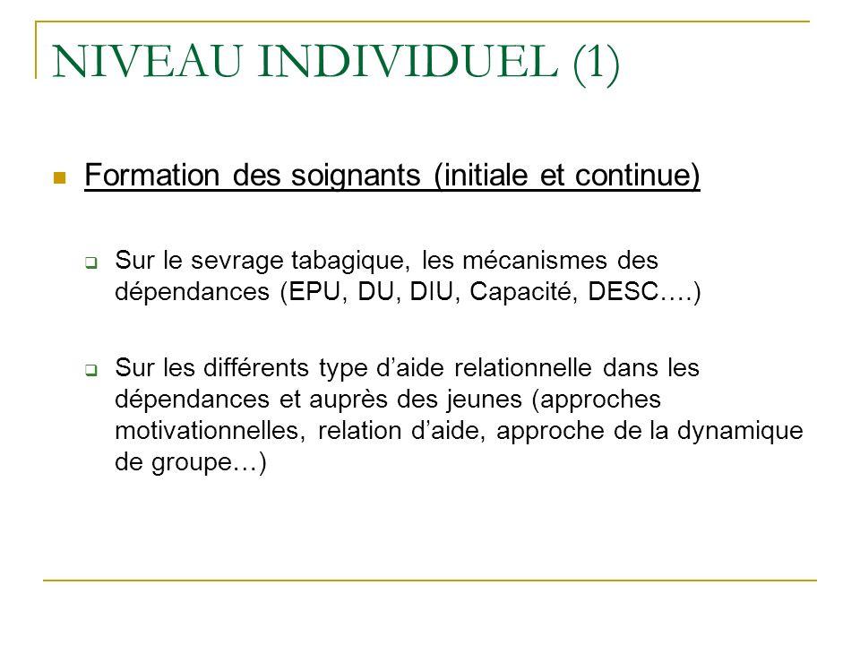 NIVEAU INDIVIDUEL (1) Formation des soignants (initiale et continue) Sur le sevrage tabagique, les mécanismes des dépendances (EPU, DU, DIU, Capacité,