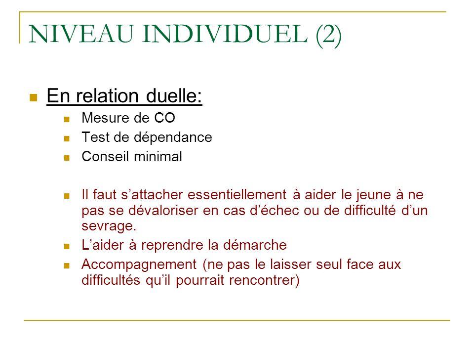 NIVEAU INDIVIDUEL (2) En relation duelle: Mesure de CO Test de dépendance Conseil minimal Il faut sattacher essentiellement à aider le jeune à ne pas