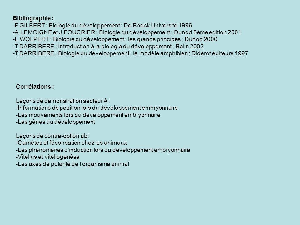 Bibliographie : -F.GILBERT : Biologie du développement ; De Boeck Université 1996 -A.LEMOIGNE et J.FOUCRIER : Biologie du développement ; Dunod 5ème é