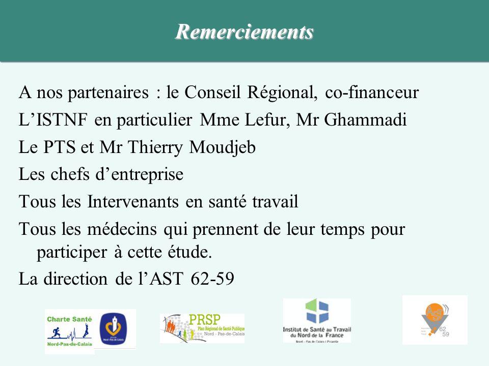 A nos partenaires : le Conseil Régional, co-financeur LISTNF en particulier Mme Lefur, Mr Ghammadi Le PTS et Mr Thierry Moudjeb Les chefs dentreprise