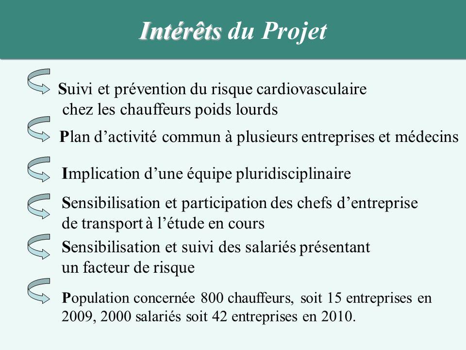 Intérêts Intérêts du Projet Suivi et prévention du risque cardiovasculaire chez les chauffeurs poids lourds Plan dactivité commun à plusieurs entrepri