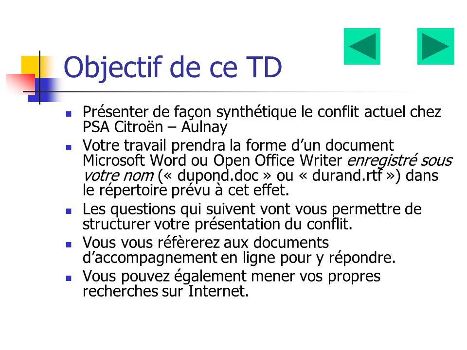 Objectif de ce TD Présenter de façon synthétique le conflit actuel chez PSA Citroën – Aulnay Votre travail prendra la forme dun document Microsoft Word ou Open Office Writer enregistré sous votre nom (« dupond.doc » ou « durand.rtf ») dans le répertoire prévu à cet effet.
