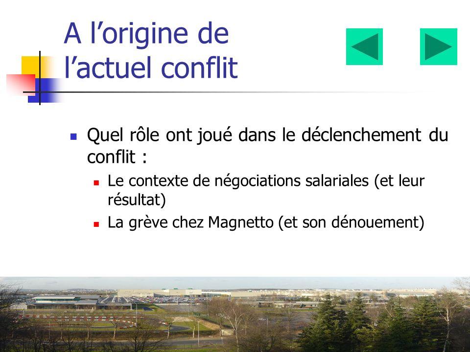 A lorigine de lactuel conflit Quel rôle ont joué dans le déclenchement du conflit : Le contexte de négociations salariales (et leur résultat) La grève chez Magnetto (et son dénouement)