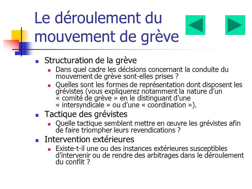 Le déroulement du mouvement de grève Structuration de la grève Dans quel cadre les décisions concernant la conduite du mouvement de grève sont-elles prises .
