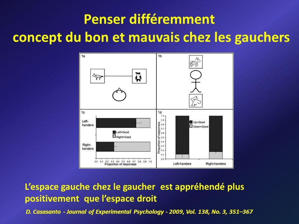 Penser différemment concept du bon et mauvais chez les gauchers D. Casasanto - Journal of Experimental Psychology - 2009, Vol. 138, No. 3, 351–367 Les
