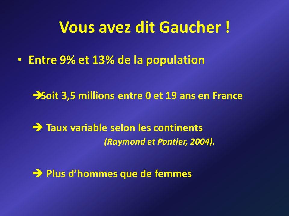 Vous avez dit Gaucher ! Entre 9% et 13% de la population Soit 3,5 millions entre 0 et 19 ans en France Taux variable selon les continents (Raymond et