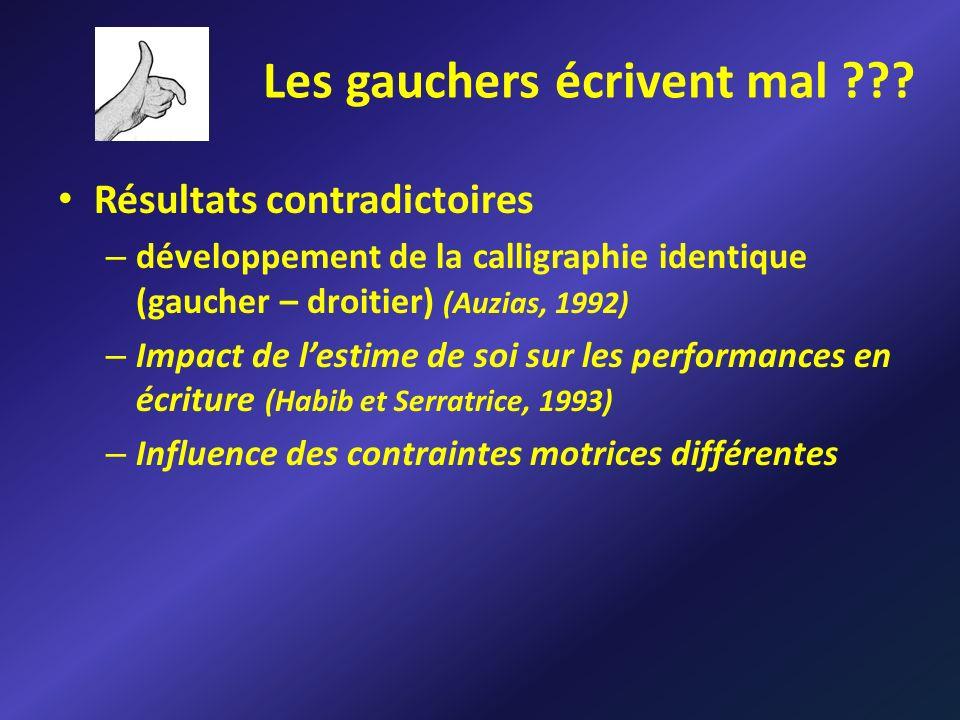 Résultats contradictoires – développement de la calligraphie identique (gaucher – droitier) (Auzias, 1992) – Impact de lestime de soi sur les performa