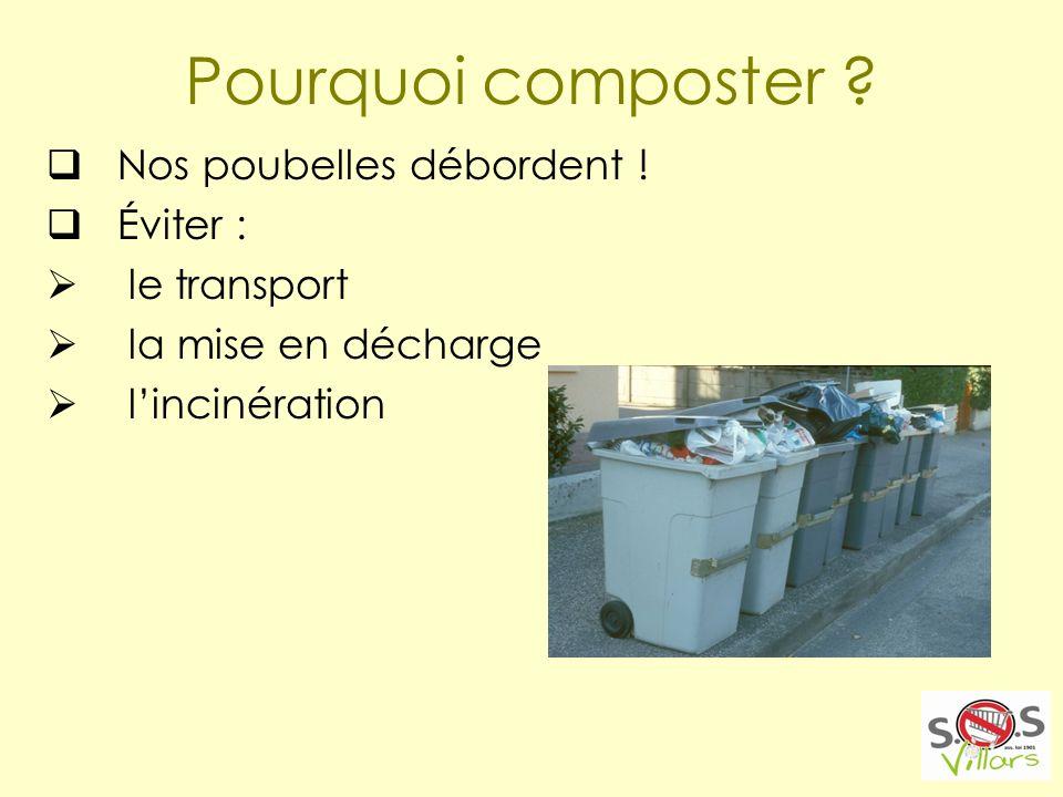Pourquoi composter .Nos poubelles débordent .