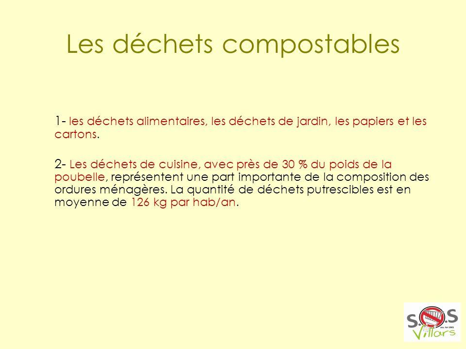 Les déchets compostables 1- les déchets alimentaires, les déchets de jardin, les papiers et les cartons.