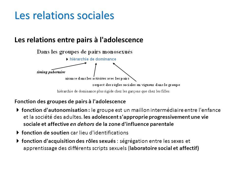 Les relations entre pairs à l'adolescence Fonction des groupes de pairs à l'adolescence fonction d'autonomisation : le groupe est un maillon intermédi