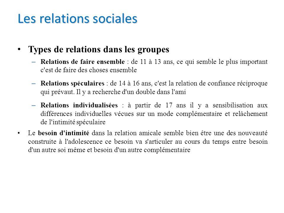 Types de relations dans les groupes – Relations de faire ensemble : de 11 à 13 ans, ce qui semble le plus important c'est de faire des choses ensemble