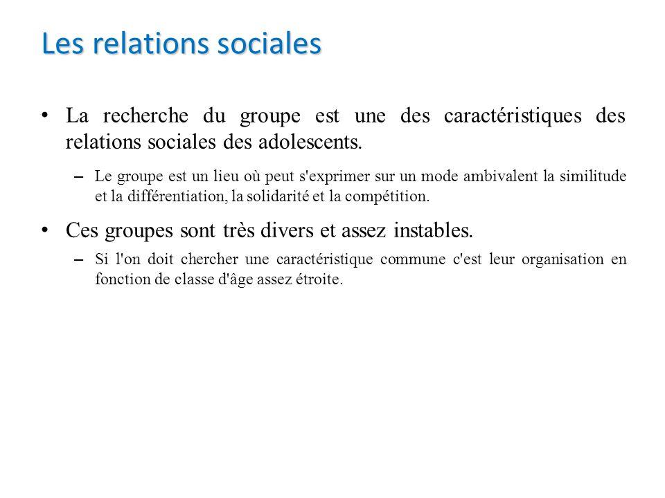 La recherche du groupe est une des caractéristiques des relations sociales des adolescents. – Le groupe est un lieu où peut s'exprimer sur un mode amb