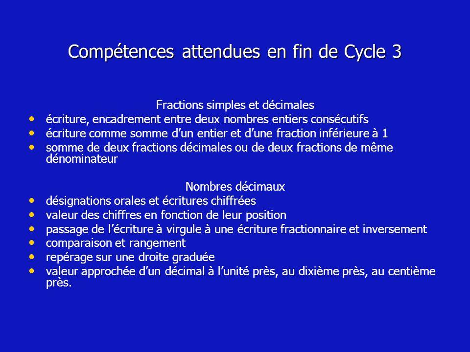 Compétences attendues en fin de Cycle 3 Fractions simples et décimales écriture, encadrement entre deux nombres entiers consécutifs écriture comme som