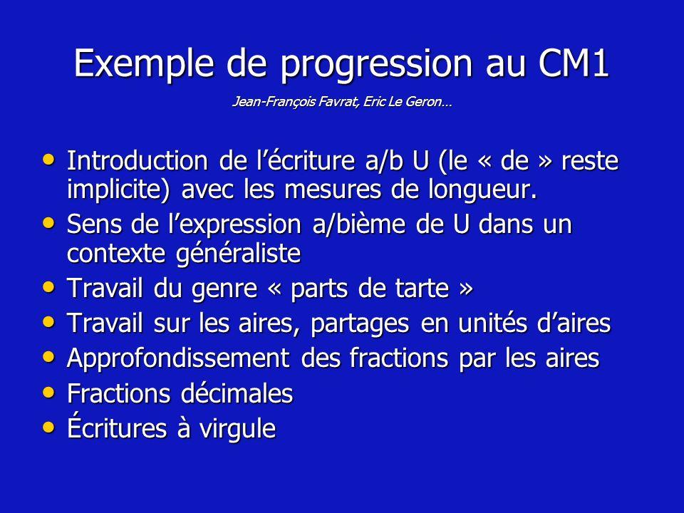 Exemple de progression au CM1 Jean-François Favrat, Eric Le Geron… Introduction de lécriture a/b U (le « de » reste implicite) avec les mesures de lon