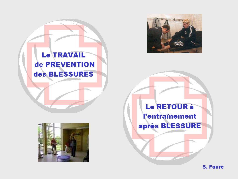 S. Faure Le TRAVAIL de PREVENTION des BLESSURES Le RETOUR à lentraînement après BLESSURE