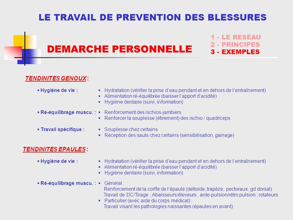 LE TRAVAIL DE PREVENTION DES BLESSURES DEMARCHE PERSONNELLE Hydratation (vérifier la prise deau pendant et en dehors de lentraînement) Alimentation ré
