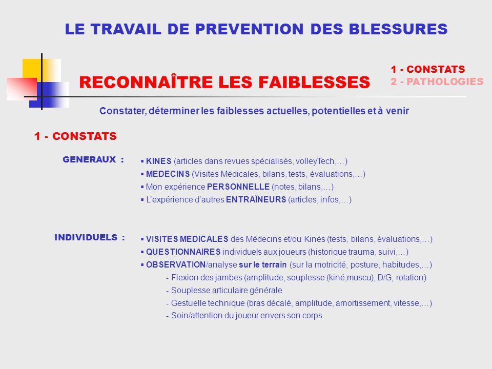 LE TRAVAIL DE PREVENTION DES BLESSURES KINES (articles dans revues spécialisés, volleyTech,…) MEDECINS (Visites Médicales, bilans, tests, évaluations,