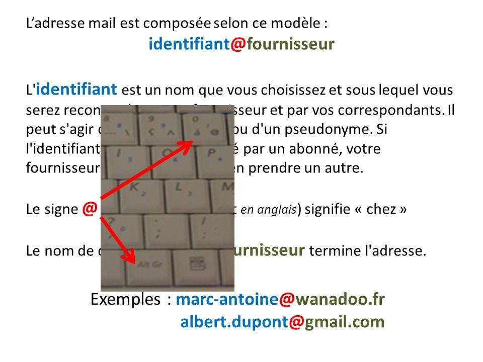 Ladresse mail est composée selon ce modèle : identifiant@fournisseur L' identifiant est un nom que vous choisissez et sous lequel vous serez reconnu c
