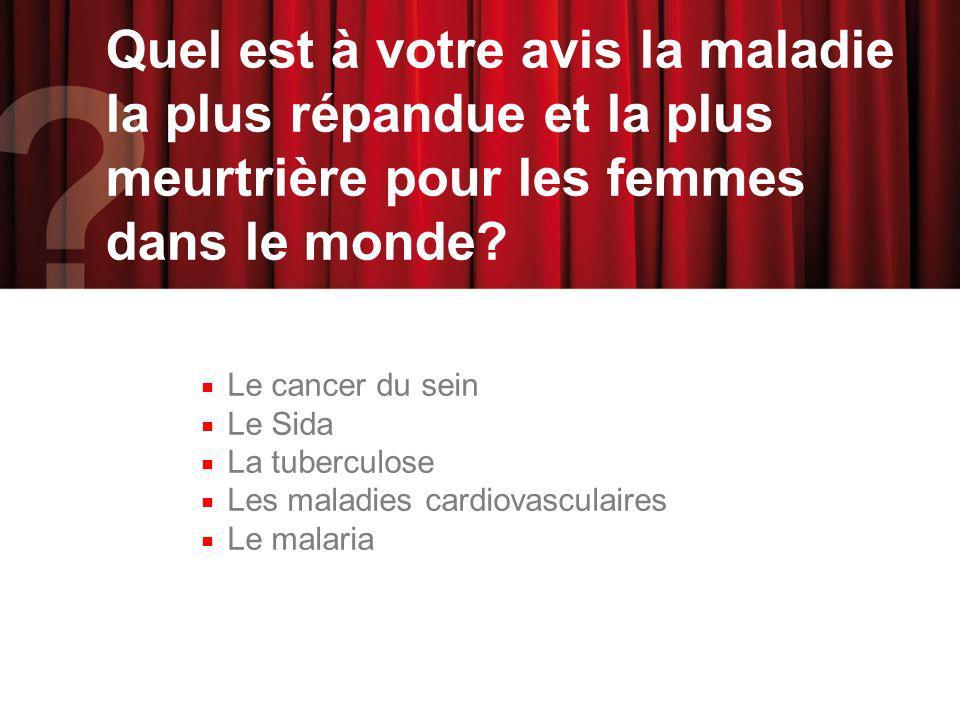 Quel est à votre avis la maladie la plus répandue et la plus meurtrière pour les femmes dans le monde? Le cancer du sein Le Sida La tuberculose Les ma