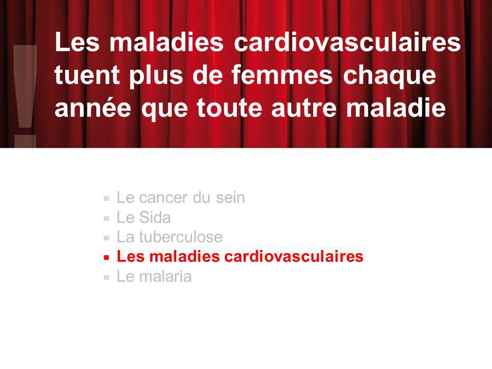 Les maladies cardiovasculaires tuent plus de femmes chaque année que toute autre maladie Le cancer du sein Le Sida La tuberculose Les maladies cardiov