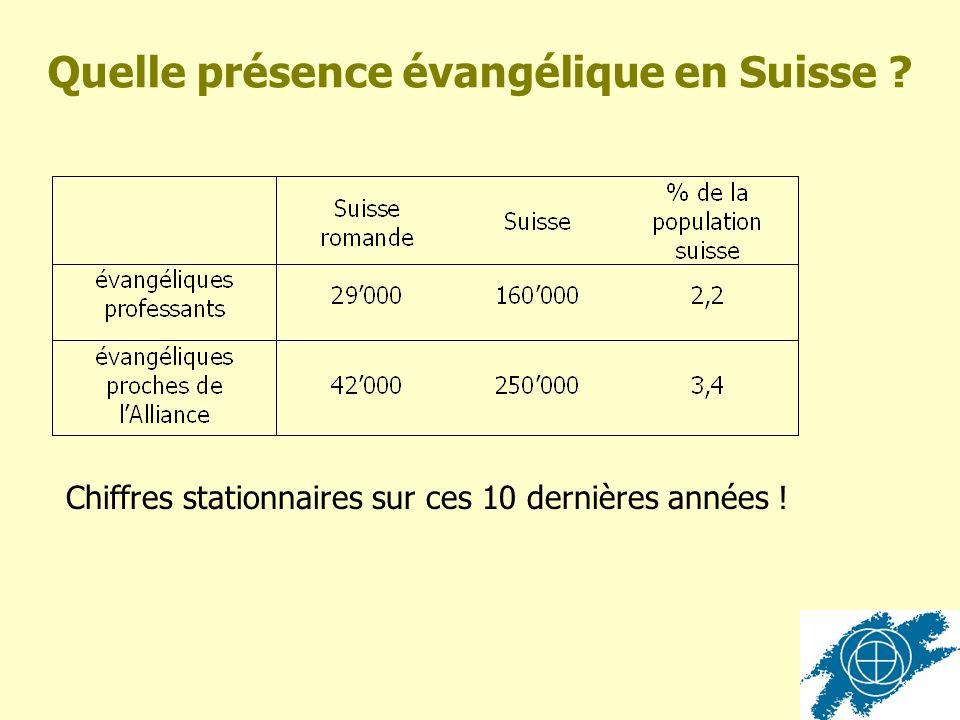 Quelle présence évangélique en Suisse Chiffres stationnaires sur ces 10 dernières années !