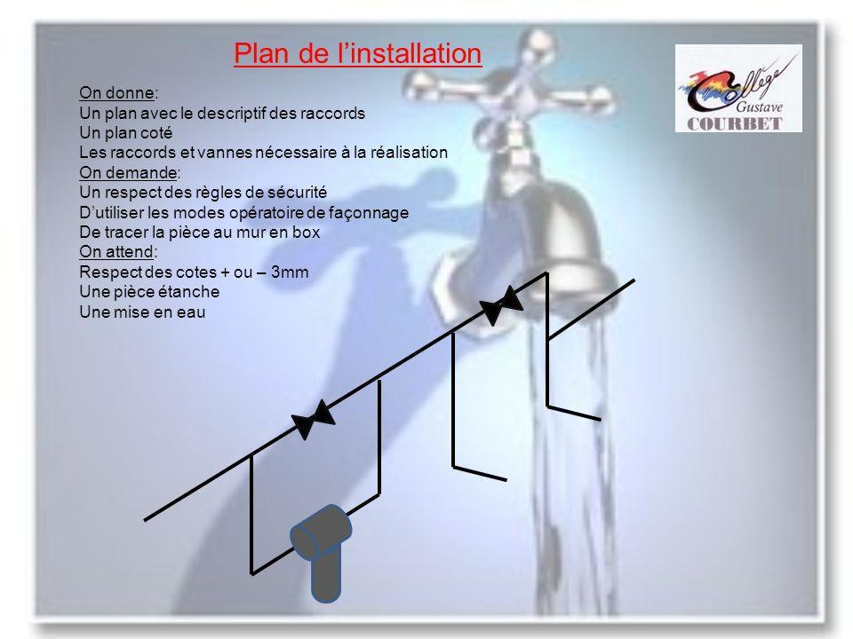Plan de linstallation On donne: Un plan avec le descriptif des raccords Un plan coté Les raccords et vannes nécessaire à la réalisation On demande: Un