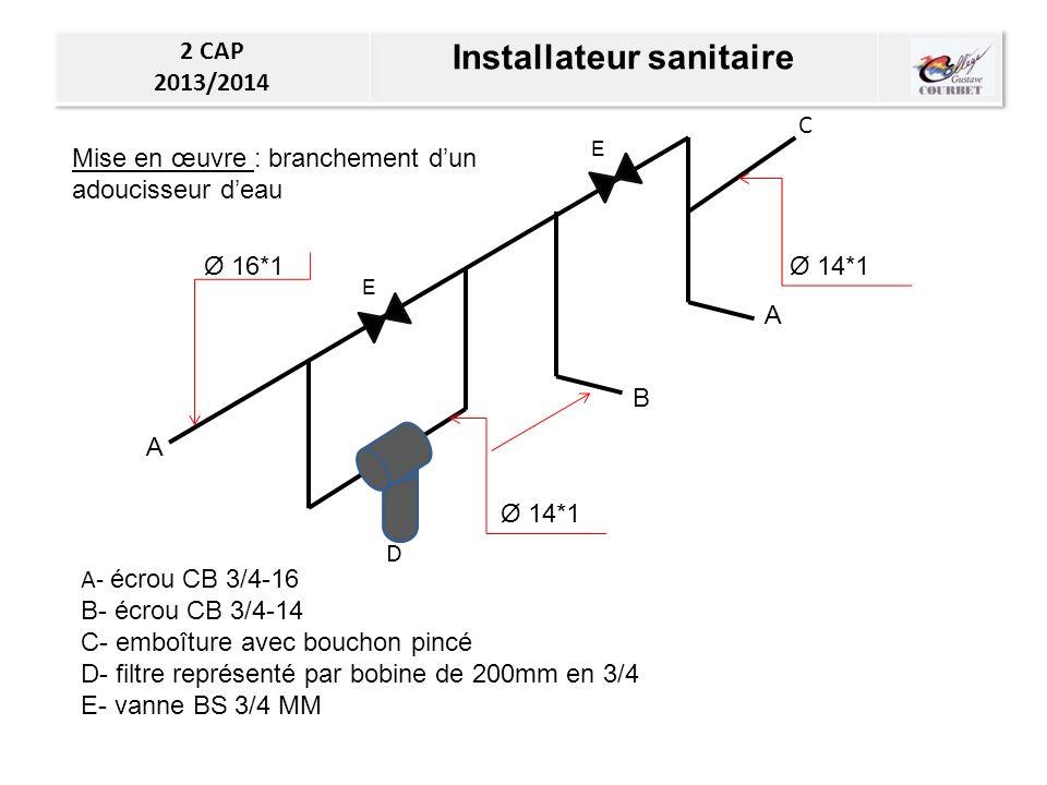 Mise en œuvre : branchement dun adoucisseur deau A A B Ø 16*1 Ø 14*1 C D A- écrou CB 3/4-16 B- écrou CB 3/4-14 C- emboîture avec bouchon pincé D- filt