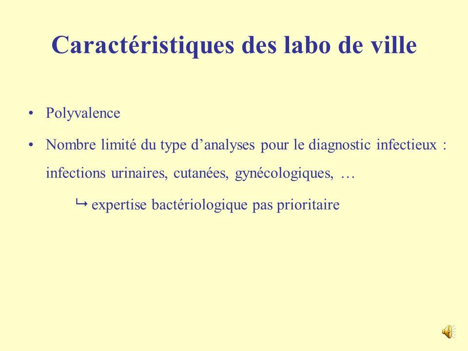 Caractéristiques des labo de ville Polyvalence Nombre limité du type danalyses pour le diagnostic infectieux : infections urinaires, cutanées, gynécologiques, … expertise bactériologique pas prioritaire
