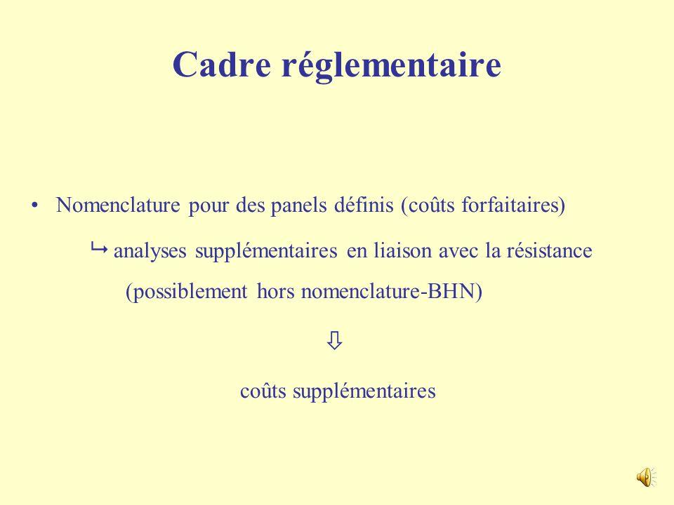 Cadre réglementaire Nomenclature pour des panels définis (coûts forfaitaires) analyses supplémentaires en liaison avec la résistance (possiblement hors nomenclature-BHN) coûts supplémentaires