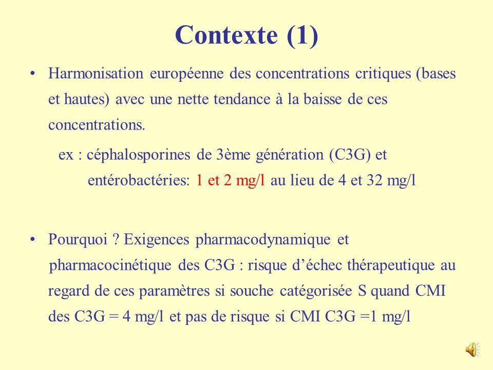 Cadre réglementaire Nomenclature pour des panels définis (coûts forfaitaires) analyses supplémentaires en liaison avec la résistance (possiblement hor