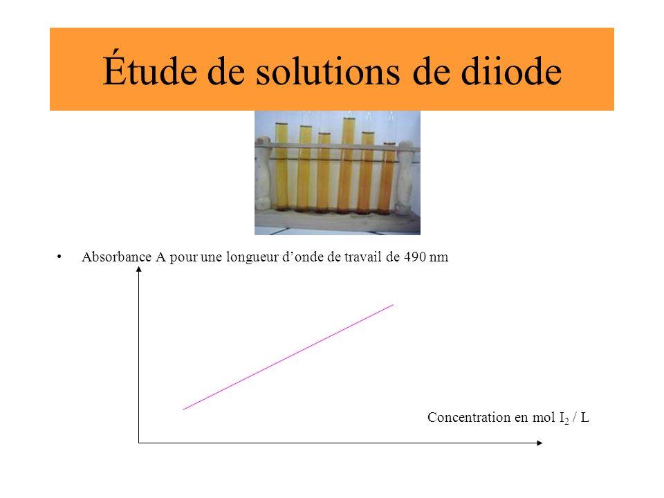 Étude de solutions de diiode Absorbance A pour une longueur donde de travail de 490 nm Concentration en mol I 2 / L