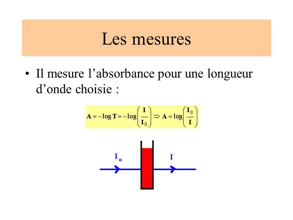 Les mesures Il mesure labsorbance pour une longueur donde choisie :