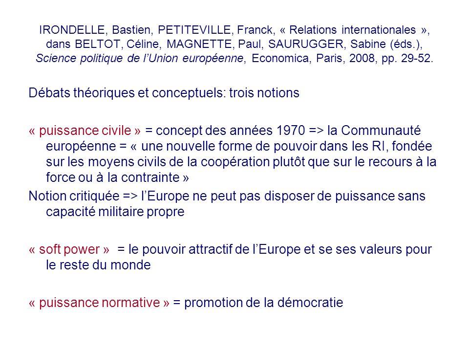 IRONDELLE, Bastien, PETITEVILLE, Franck, « Relations internationales », dans BELTOT, Céline, MAGNETTE, Paul, SAURUGGER, Sabine (éds.), Science politiq