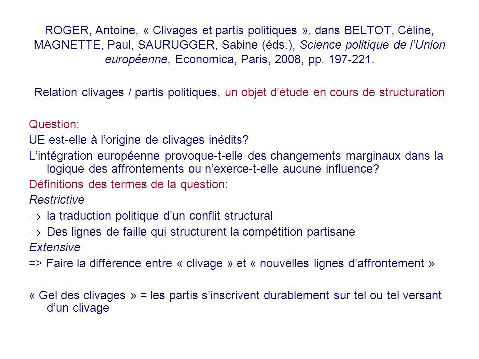Relation clivages / partis politiques, un objet détude en cours de structuration Question: UE est-elle à lorigine de clivages inédits? Lintégration eu