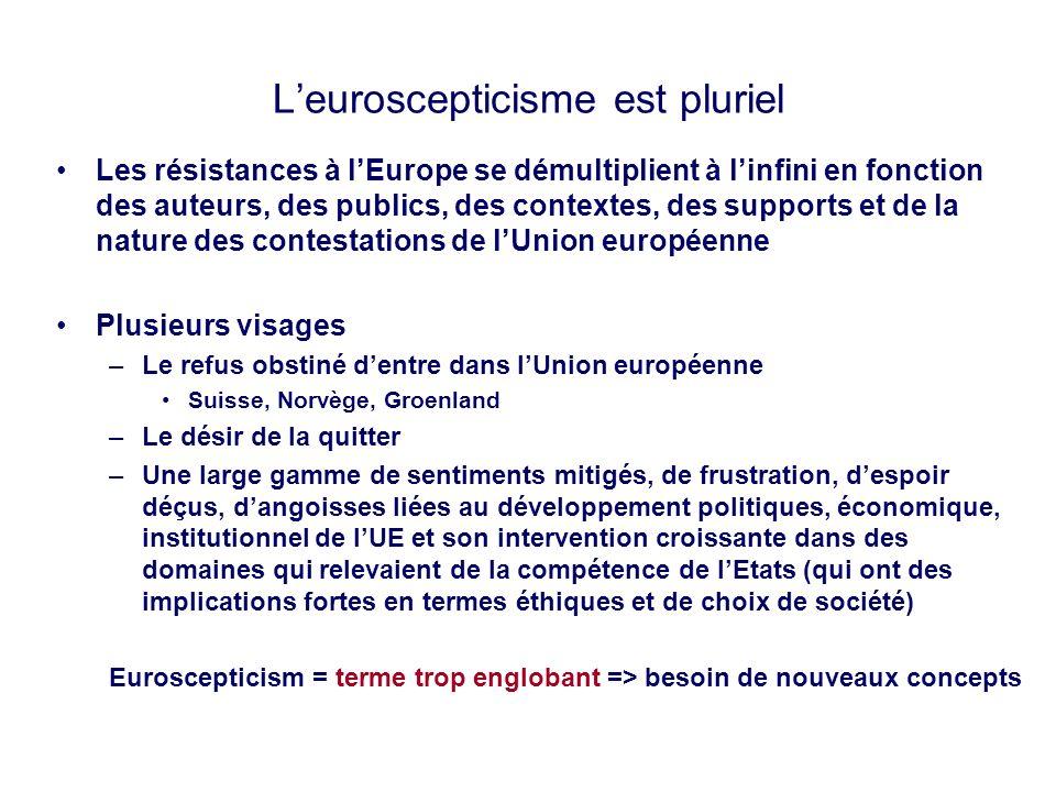 Leuroscepticisme est pluriel Les résistances à lEurope se démultiplient à linfini en fonction des auteurs, des publics, des contextes, des supports et