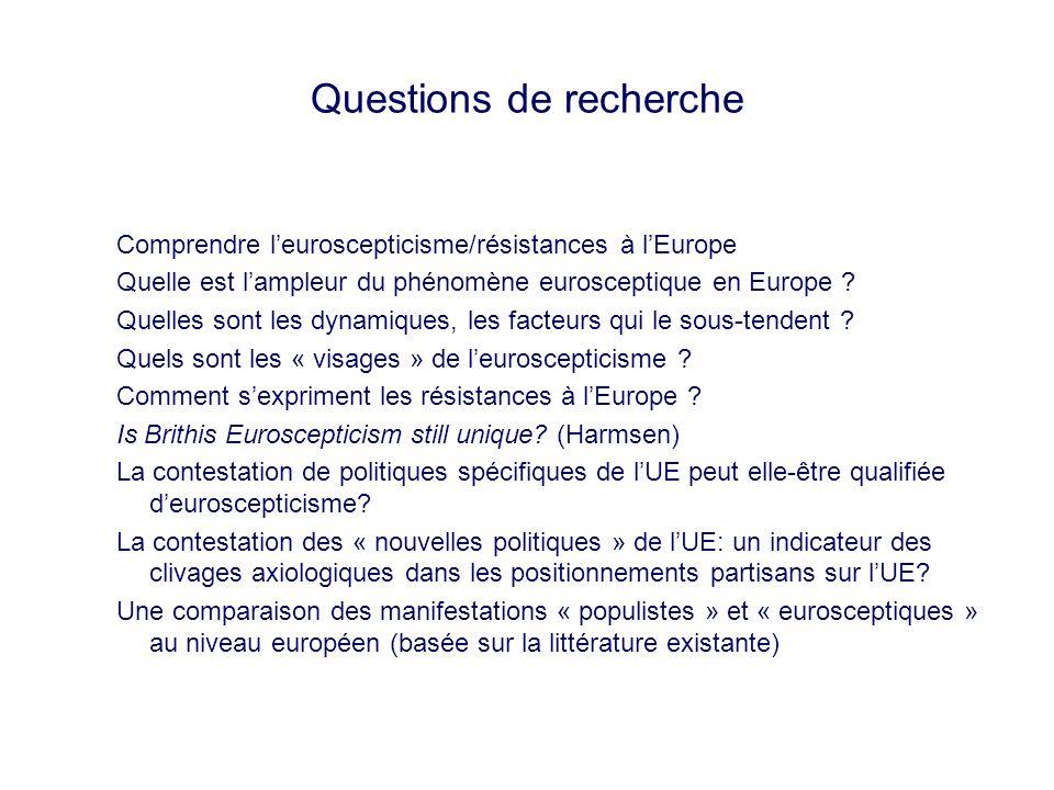Questions de recherche Comprendre leuroscepticisme/résistances à lEurope Quelle est lampleur du phénomène eurosceptique en Europe ? Quelles sont les d
