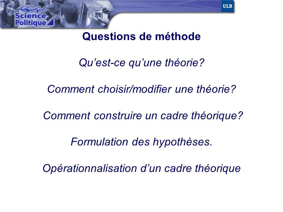Questions de méthode Quest-ce quune théorie? Comment choisir/modifier une théorie? Comment construire un cadre théorique? Formulation des hypothèses.