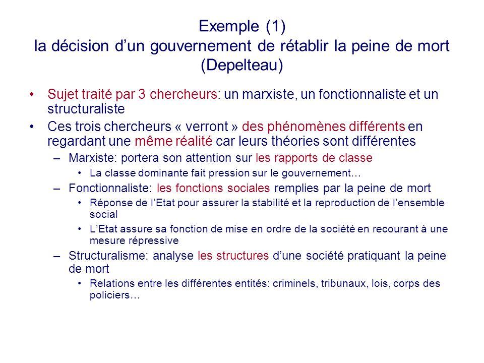 Exemple (1) la décision dun gouvernement de rétablir la peine de mort (Depelteau) Sujet traité par 3 chercheurs: un marxiste, un fonctionnaliste et un