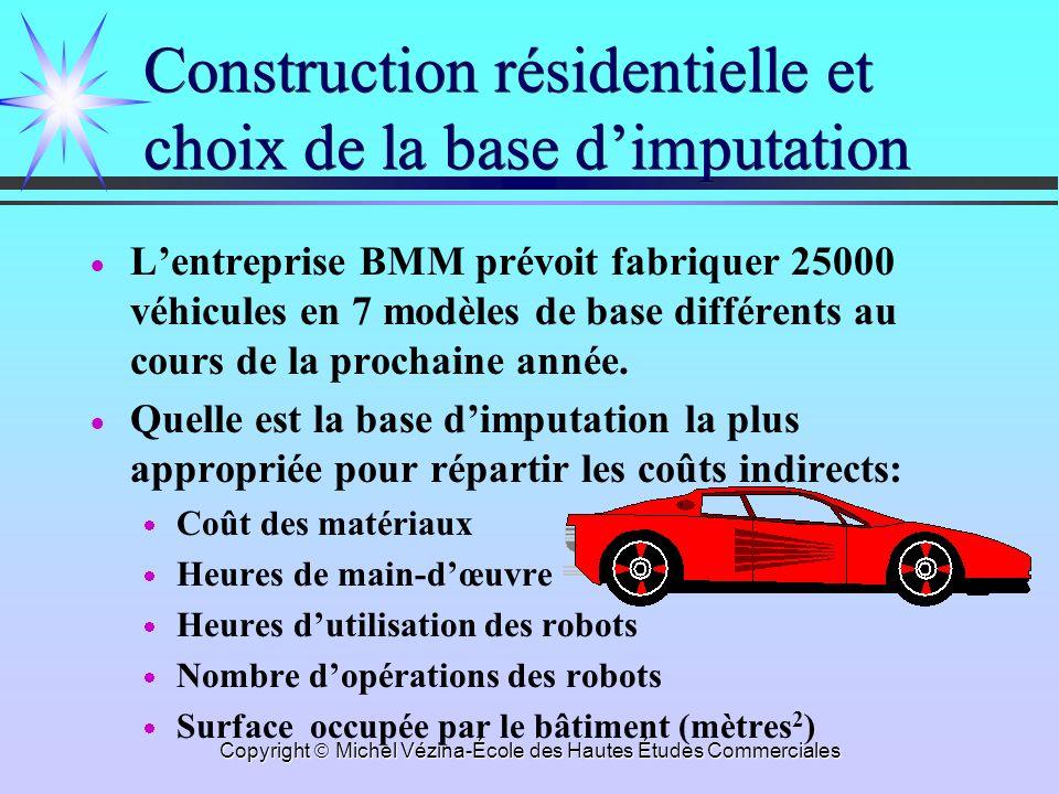 Copyright Michel Vézina-École des Hautes Études Commerciales Construction résidentielle et choix de la base dimputation Lentreprise BMM prévoit fabriquer 25000 véhicules en 7 modèles de base différents au cours de la prochaine année.