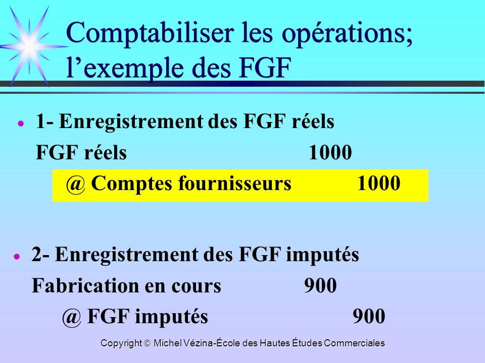 Copyright Michel Vézina-École des Hautes Études Commerciales Comptabiliser les opérations; lexemple des FGF 1- Enregistrement des FGF réels FGF réels1000 @ Comptes fournisseurs1000 2- Enregistrement des FGF imputés Fabrication en cours900 @ FGF imputés900